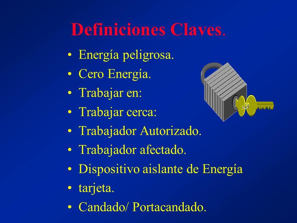 Definiciones Claves. Energía peligrosa. Cero Energía. Trabajar en: