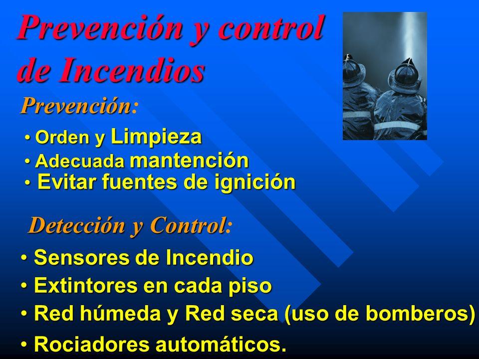 Prevención y control de Incendios Prevención: Detección y Control: