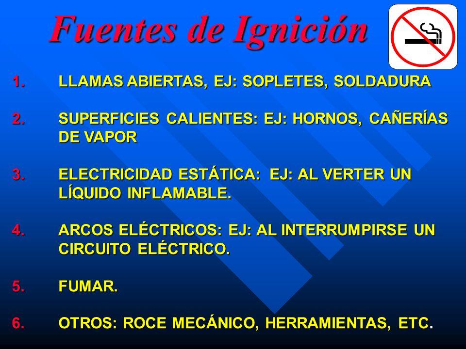 Fuentes de Ignición 1. LLAMAS ABIERTAS, EJ: SOPLETES, SOLDADURA