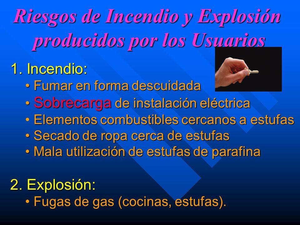 Riesgos de Incendio y Explosión producidos por los Usuarios