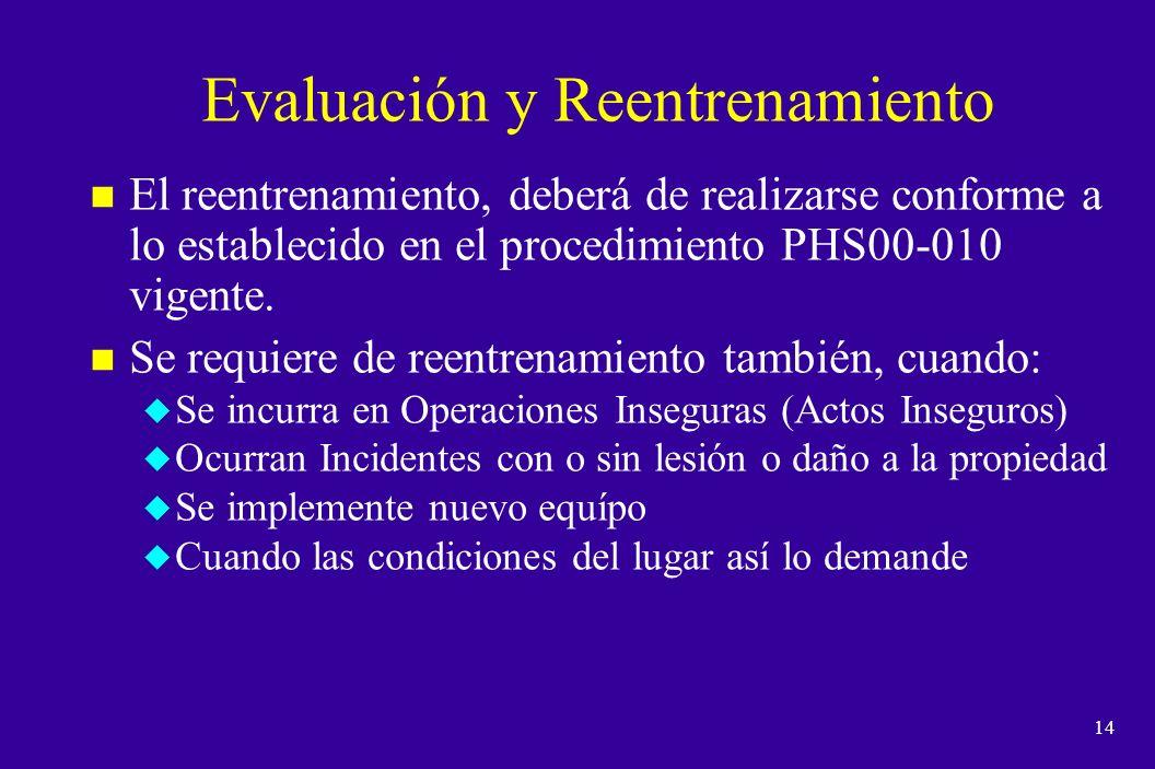 Evaluación y Reentrenamiento