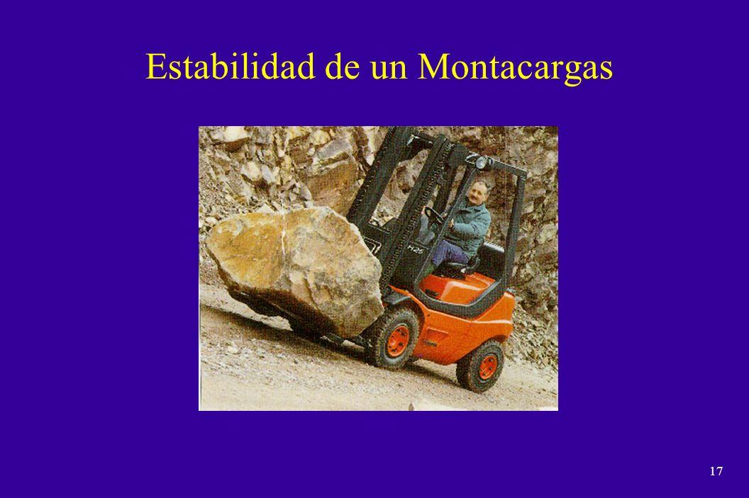 Estabilidad de un Montacargas