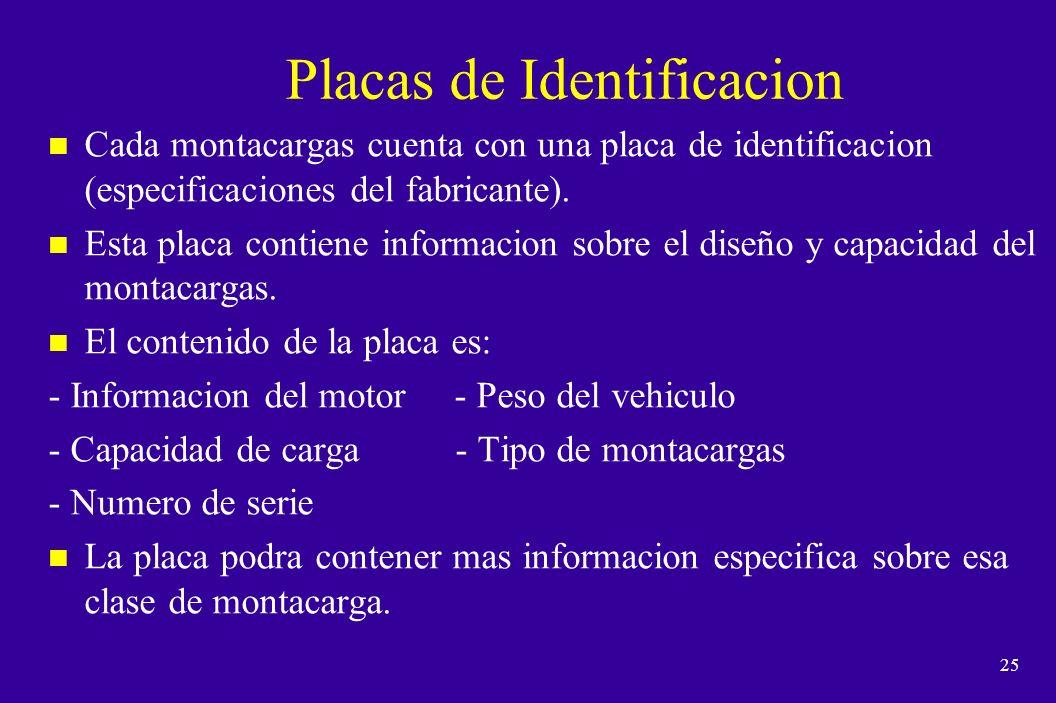 Placas de Identificacion