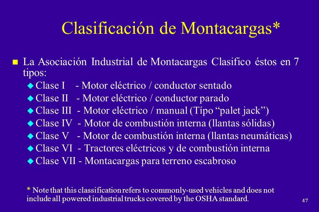 Clasificación de Montacargas*