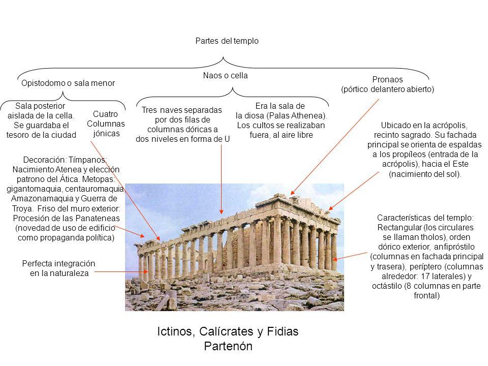 Ictinos, Calícrates y Fidias Partenón