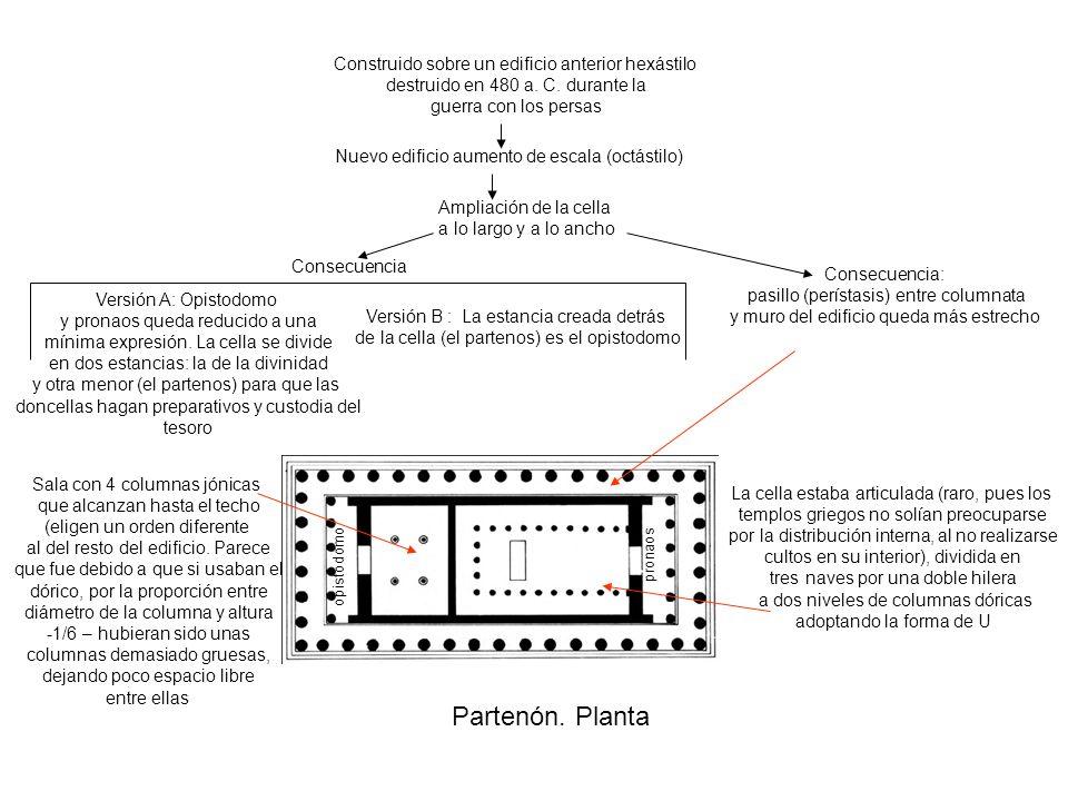 Partenón. Planta Construido sobre un edificio anterior hexástilo
