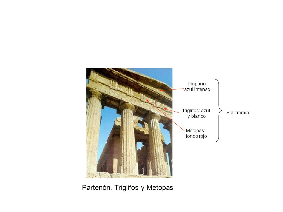 Partenón. Triglifos y Metopas