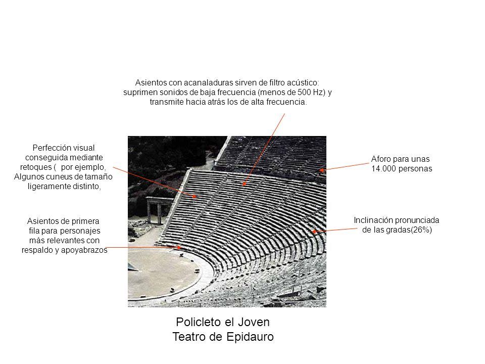 Policleto el Joven Teatro de Epidauro