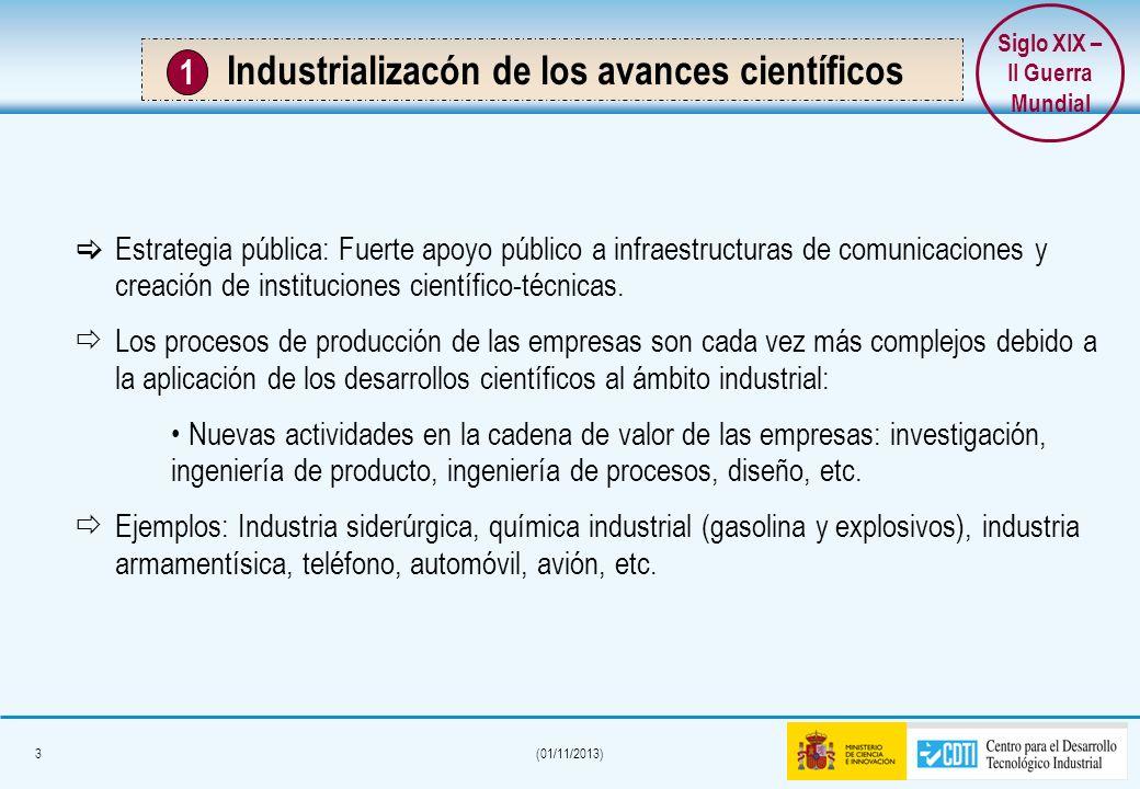 Industrializacón de los avances científicos