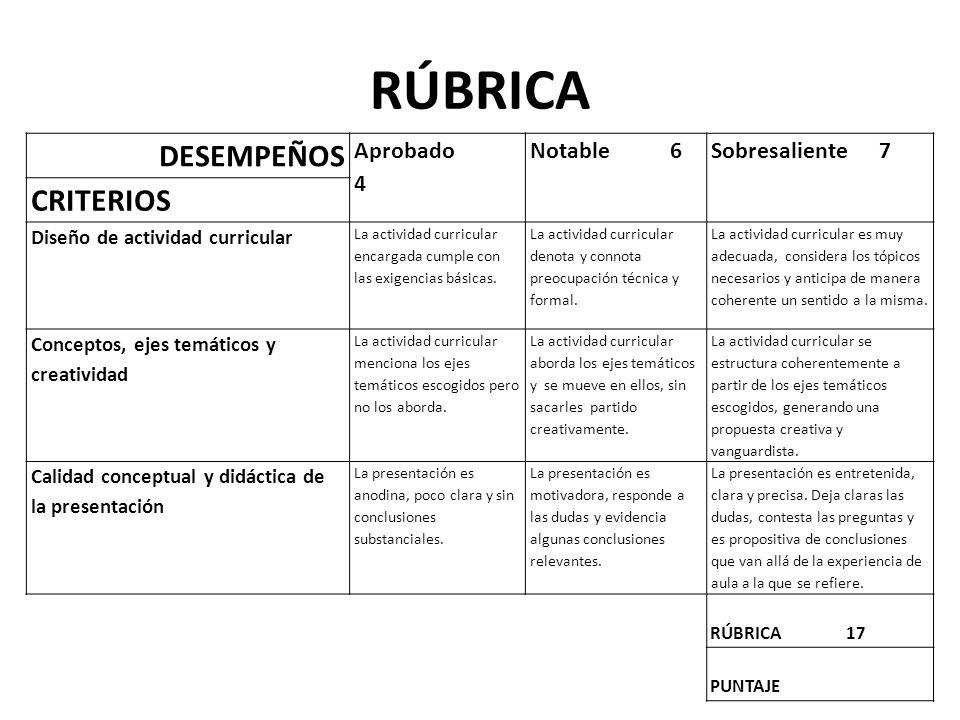 RÚBRICA DESEMPEÑOS CRITERIOS Aprobado 4 Notable 6 Sobresaliente 7