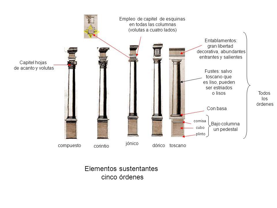 Elementos sustentantes cinco órdenes