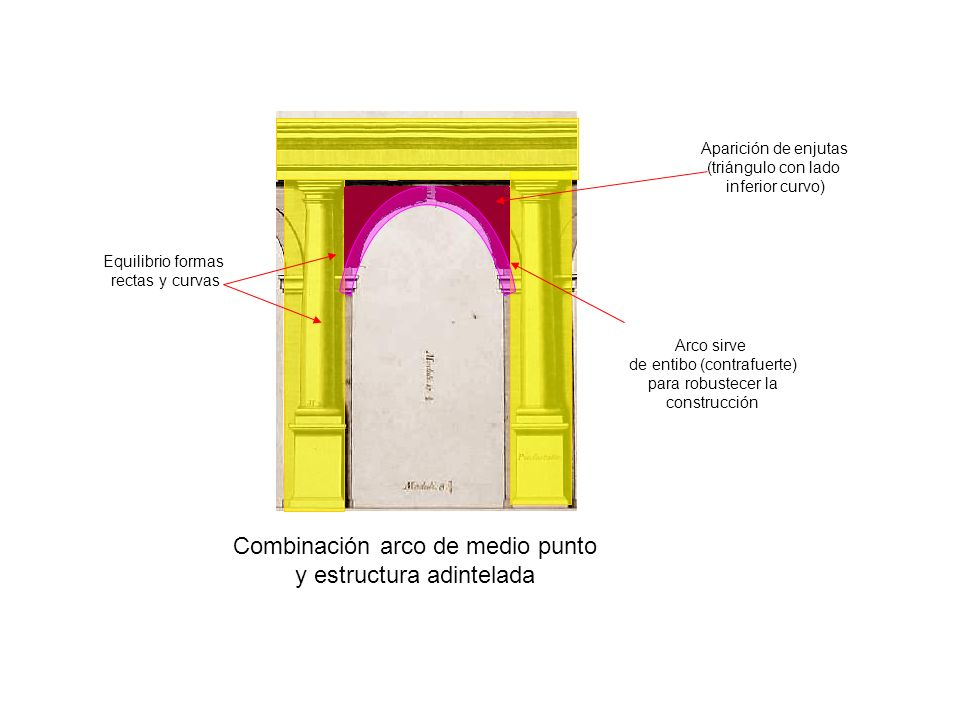 Combinación arco de medio punto y estructura adintelada