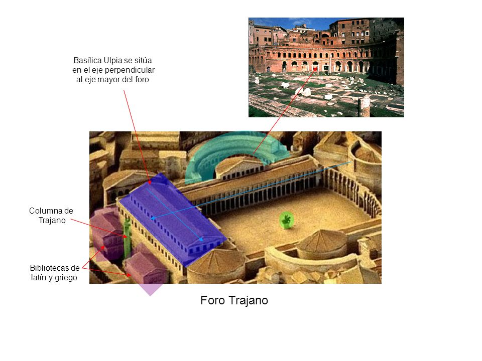 Foro Trajano Basílica Ulpia se sitúa en el eje perpendicular