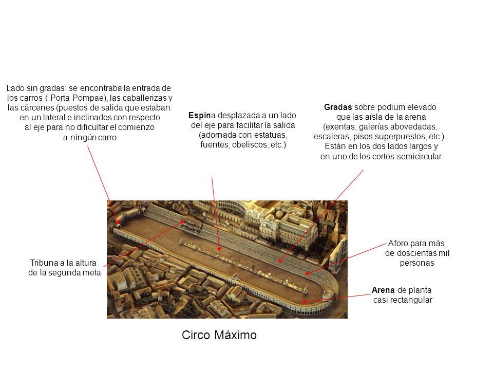 Circo Máximo Lado sin gradas: se encontraba la entrada de