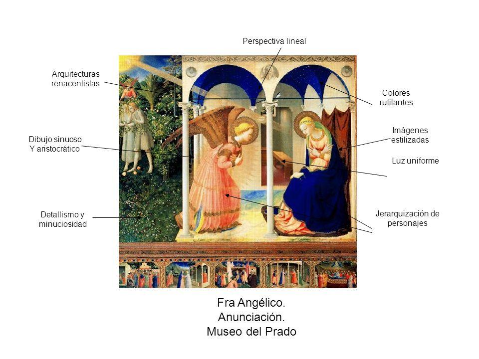 Fra Angélico. Anunciación. Museo del Prado Perspectiva lineal