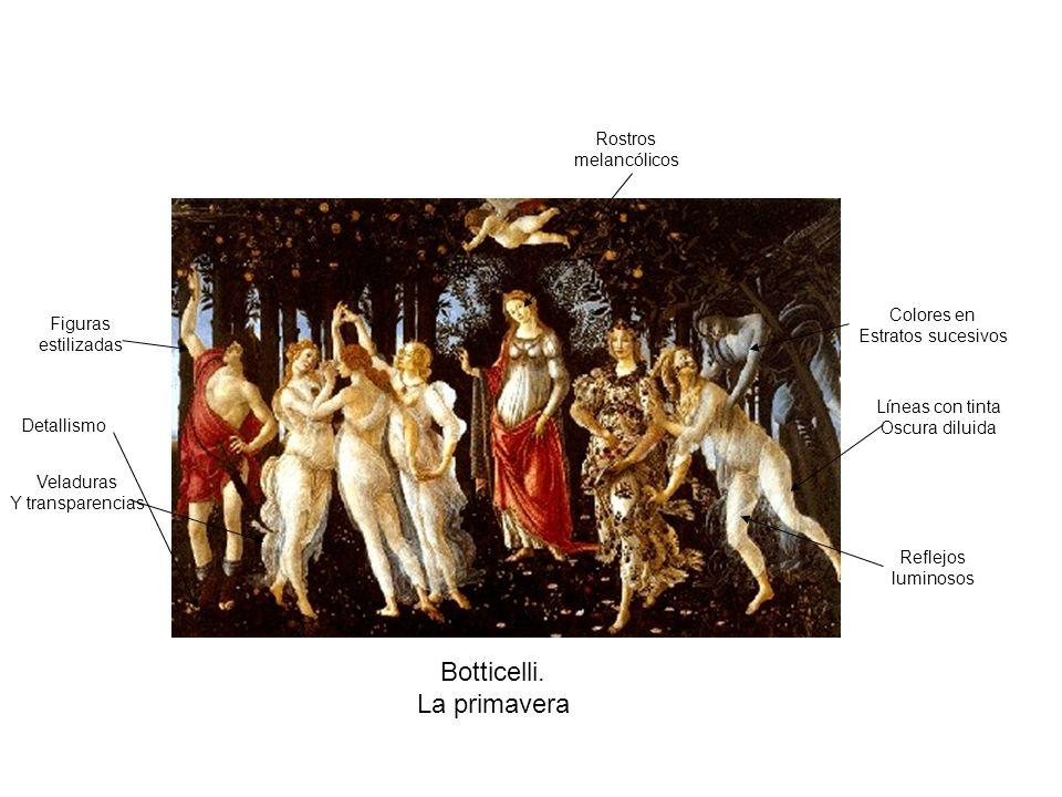 Botticelli. La primavera Rostros melancólicos Colores en Figuras