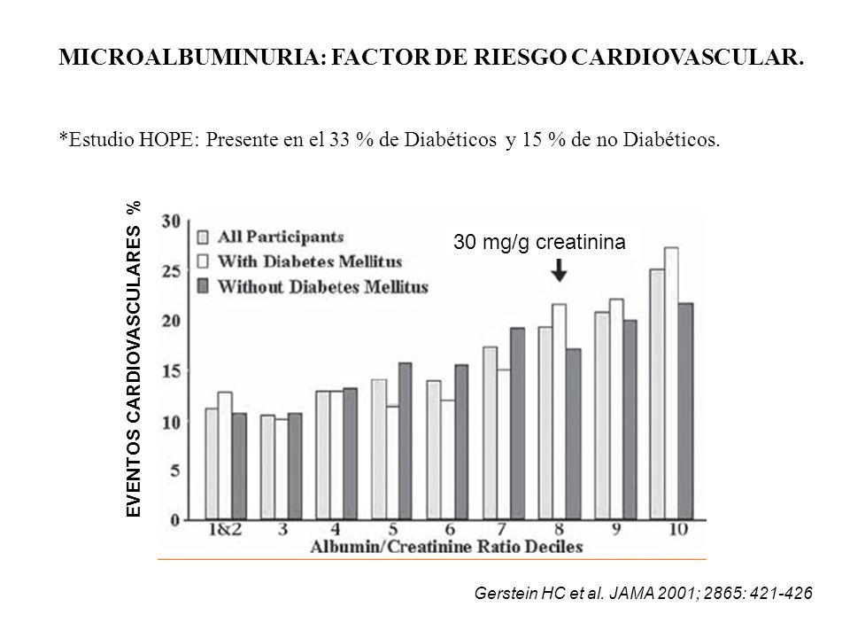 MICROALBUMINURIA: FACTOR DE RIESGO CARDIOVASCULAR.