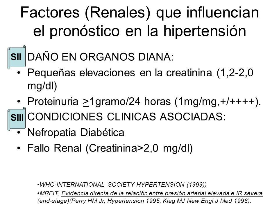 Factores (Renales) que influencian el pronóstico en la hipertensión