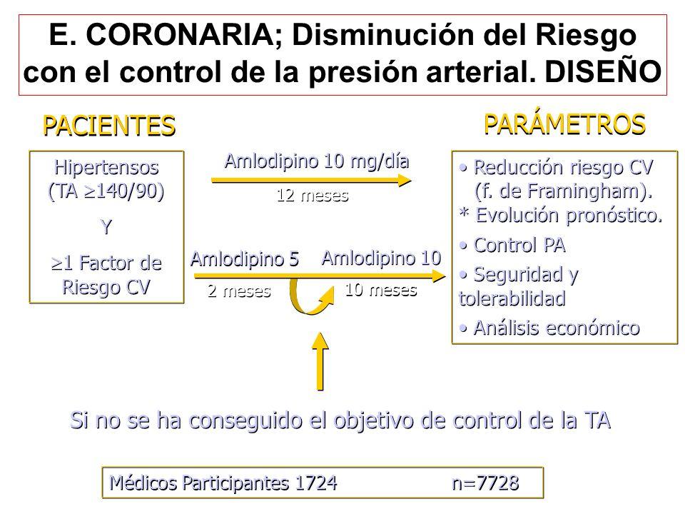 E. CORONARIA; Disminución del Riesgo con el control de la presión arterial. DISEÑO