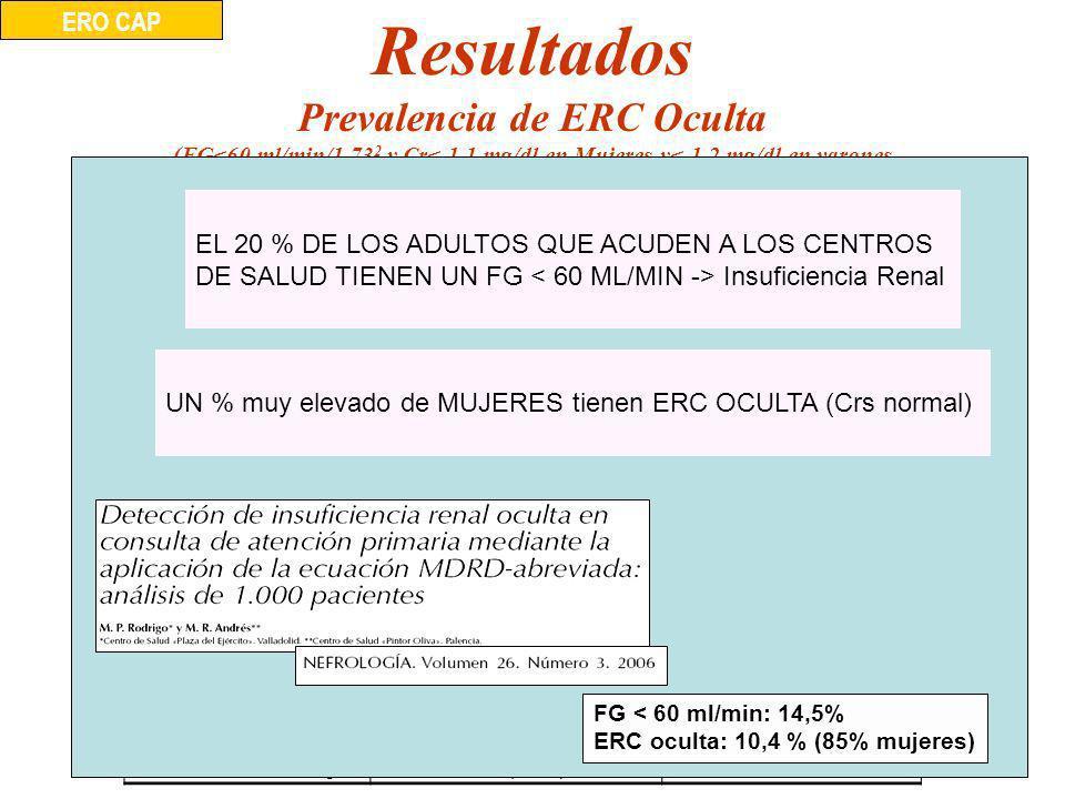 Prevalencia de ERC Oculta