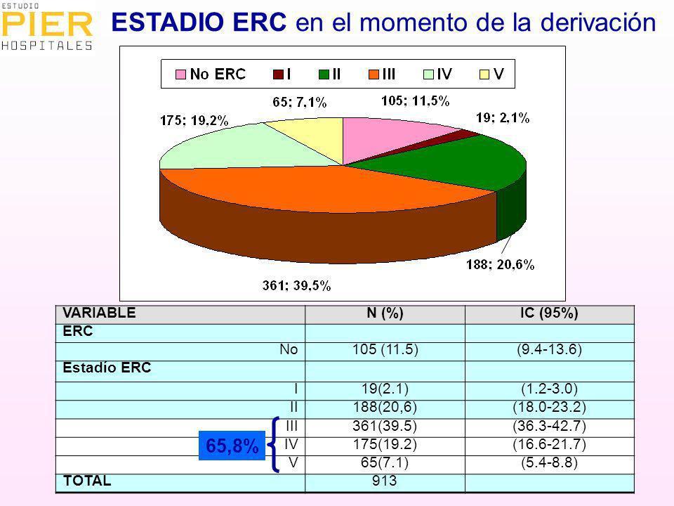 ESTADIO ERC en el momento de la derivación