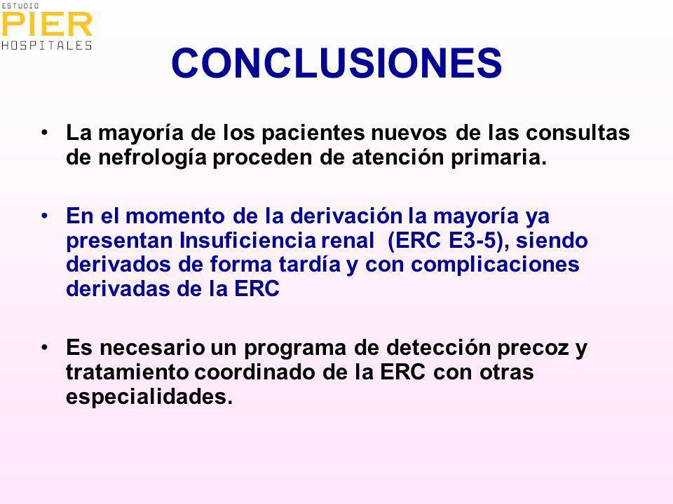 CONCLUSIONES La mayoría de los pacientes nuevos de las consultas de nefrología proceden de atención primaria.