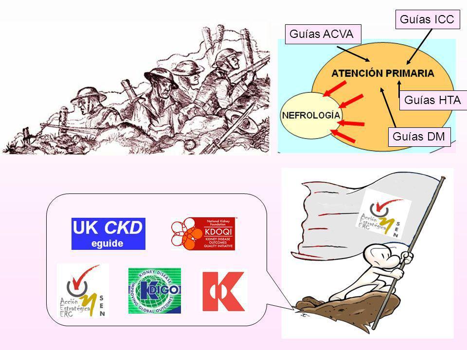 Guías ICC Guías ACVA Guías HTA Guías DM