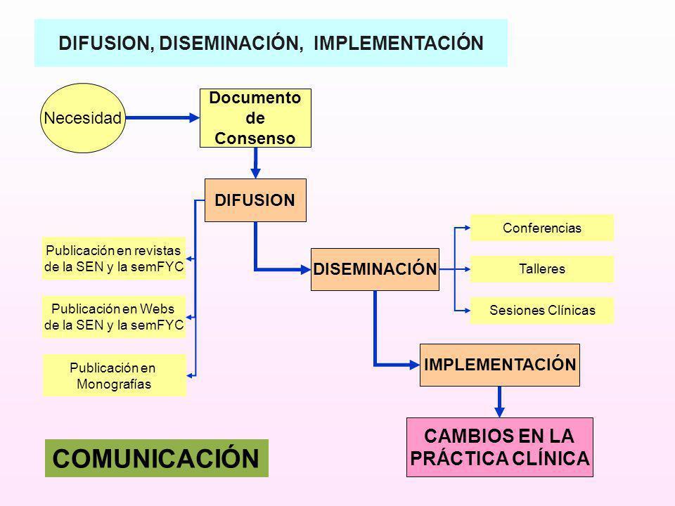 DIFUSION, DISEMINACIÓN, IMPLEMENTACIÓN