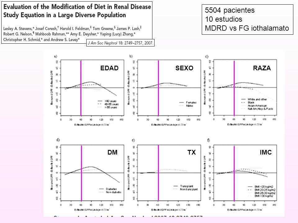 5504 pacientes 10 estudios MDRD vs FG iothalamato EDAD SEXO RAZA DM TX