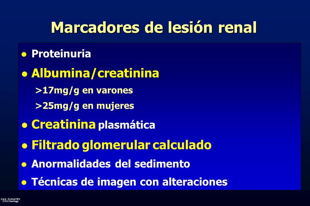 Marcadores de lesión renal