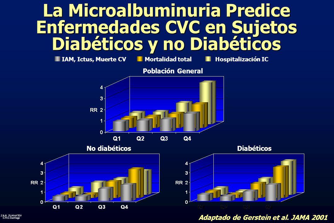 La Microalbuminuria Predice Enfermedades CVC en Sujetos Diabéticos y no Diabéticos