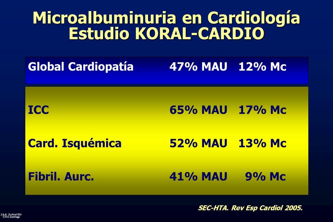 Microalbuminuria en Cardiología
