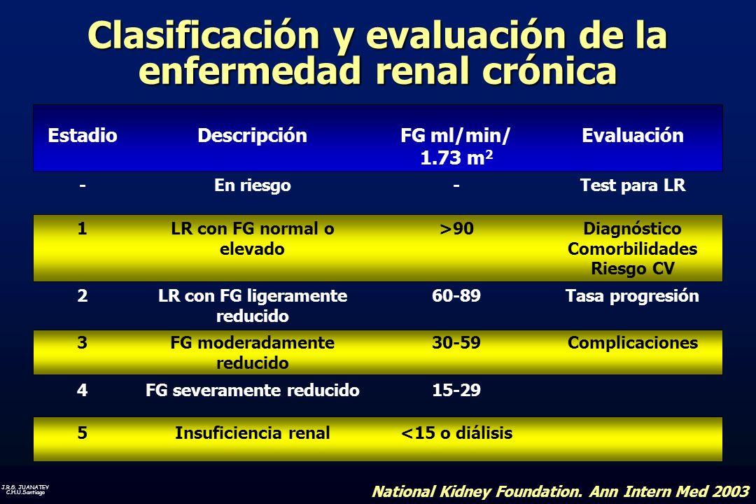 Clasificación y evaluación de la enfermedad renal crónica