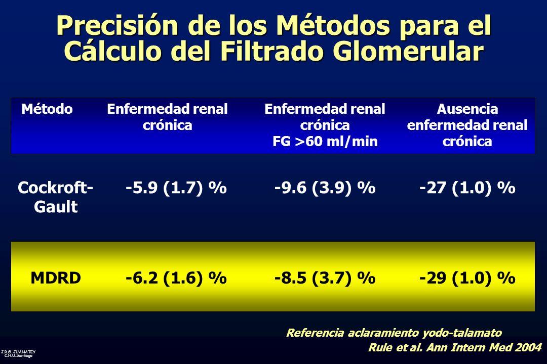 Precisión de los Métodos para el Cálculo del Filtrado Glomerular
