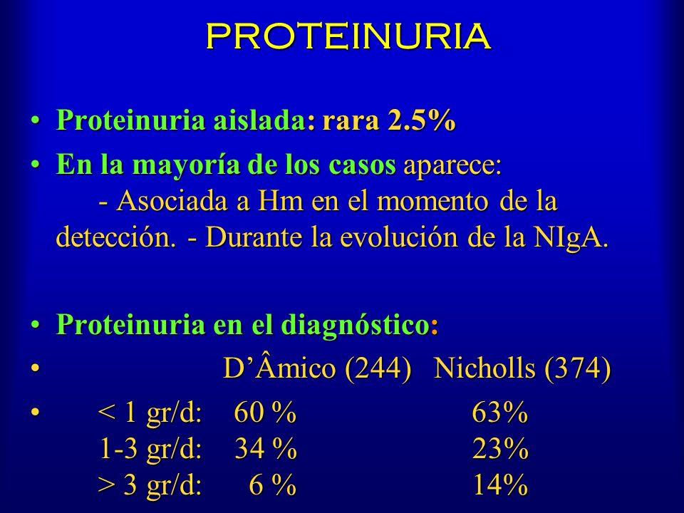 PROTEINURIA Proteinuria aislada: rara 2.5%