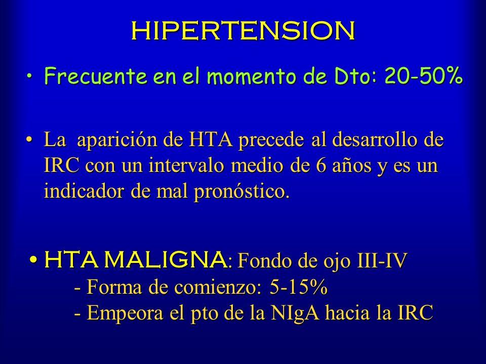 HIPERTENSION Frecuente en el momento de Dto: 20-50%