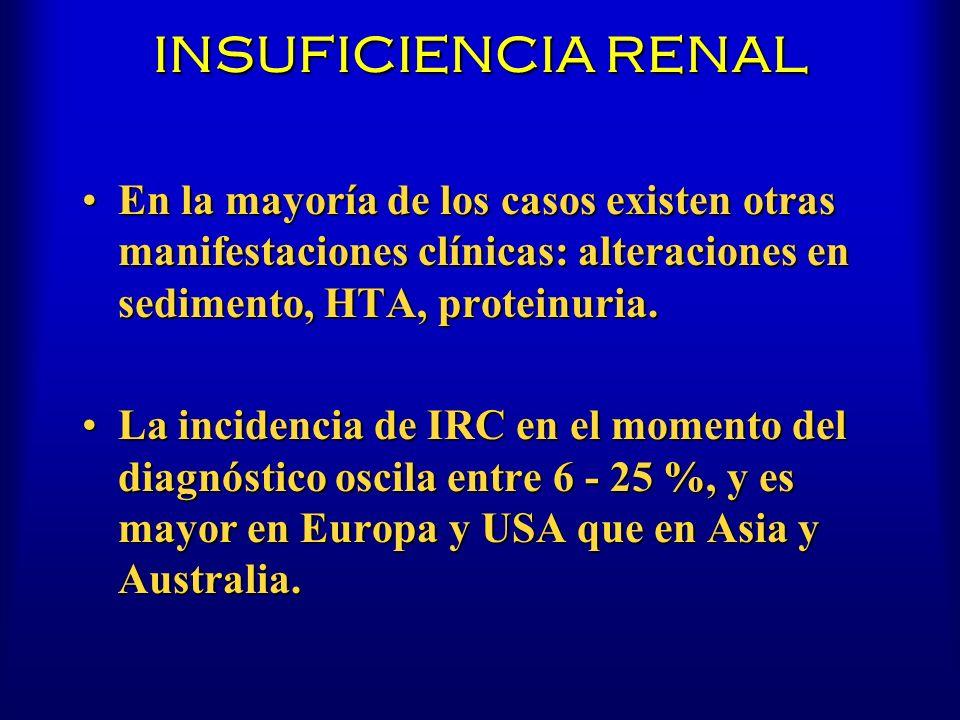 INSUFICIENCIA RENAL En la mayoría de los casos existen otras manifestaciones clínicas: alteraciones en sedimento, HTA, proteinuria.