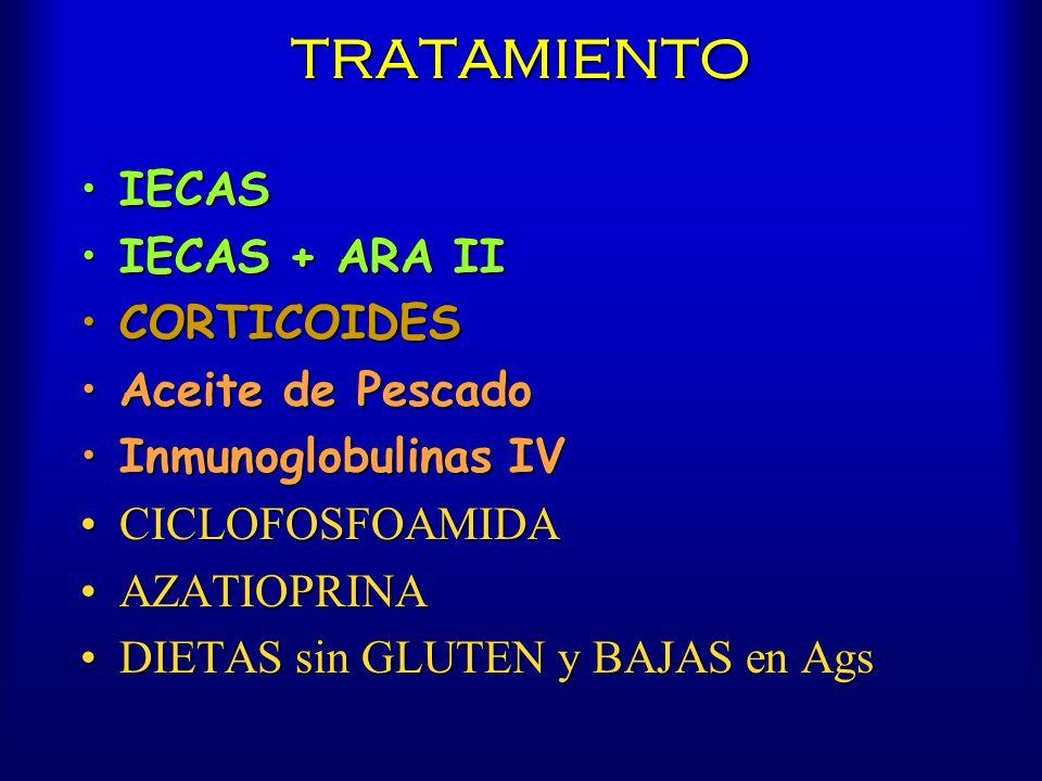 TRATAMIENTO IECAS IECAS + ARA II CORTICOIDES Aceite de Pescado