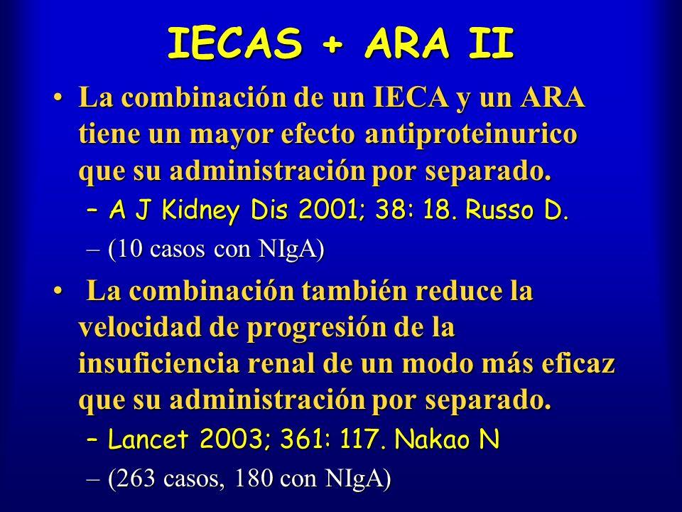 IECAS + ARA II La combinación de un IECA y un ARA tiene un mayor efecto antiproteinurico que su administración por separado.