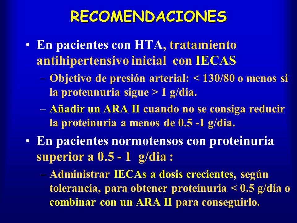 RECOMENDACIONES En pacientes con HTA, tratamiento antihipertensivo inicial con IECAS.