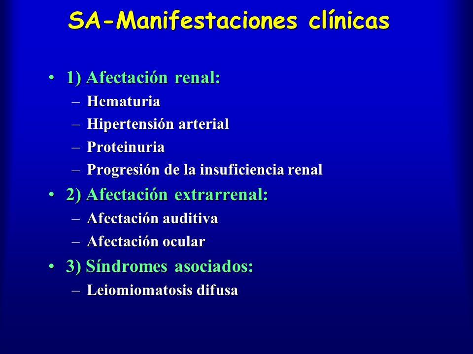 SA-Manifestaciones clínicas