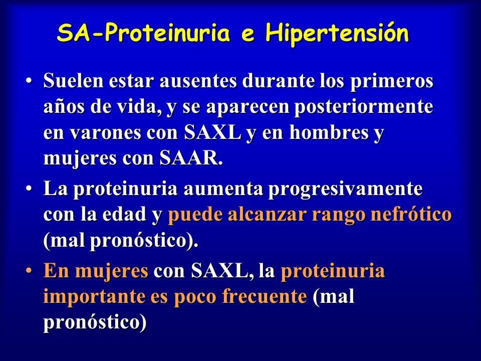 SA-Proteinuria e Hipertensión