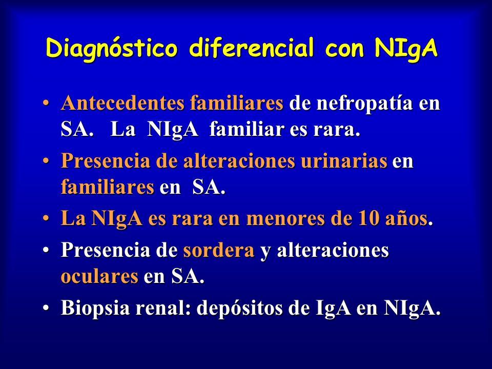 Diagnóstico diferencial con NIgA