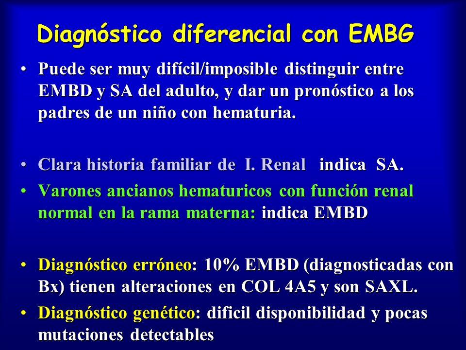 Diagnóstico diferencial con EMBG