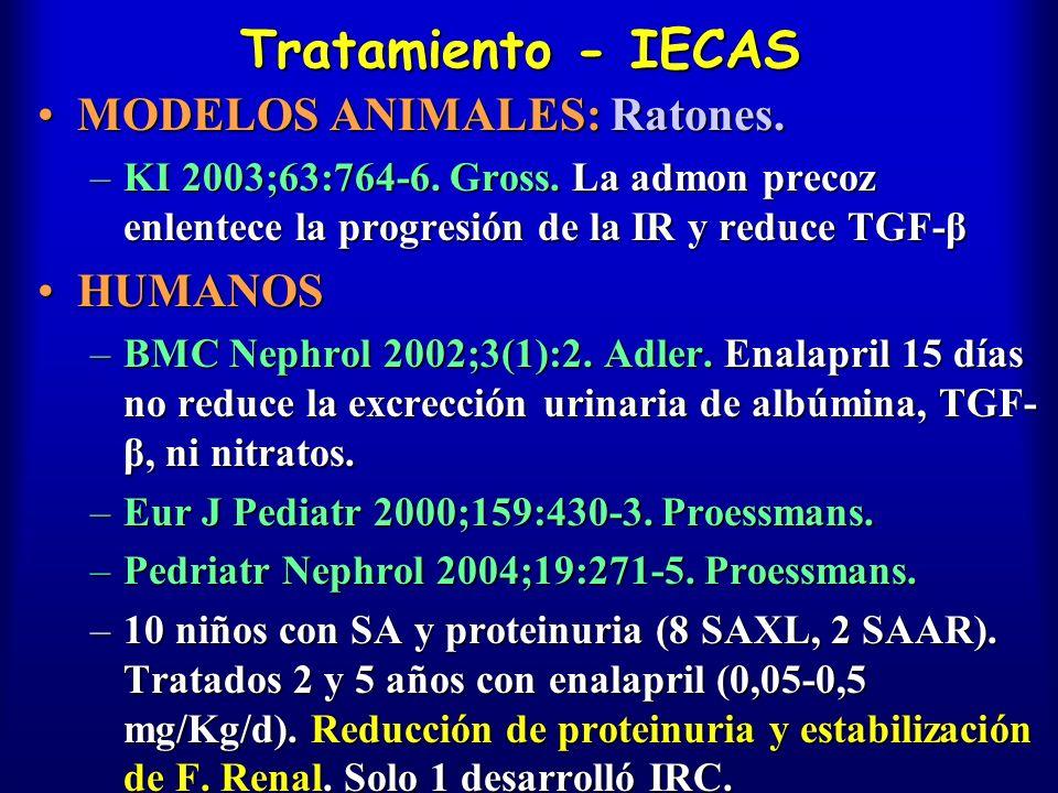 Tratamiento - IECAS MODELOS ANIMALES: Ratones. HUMANOS
