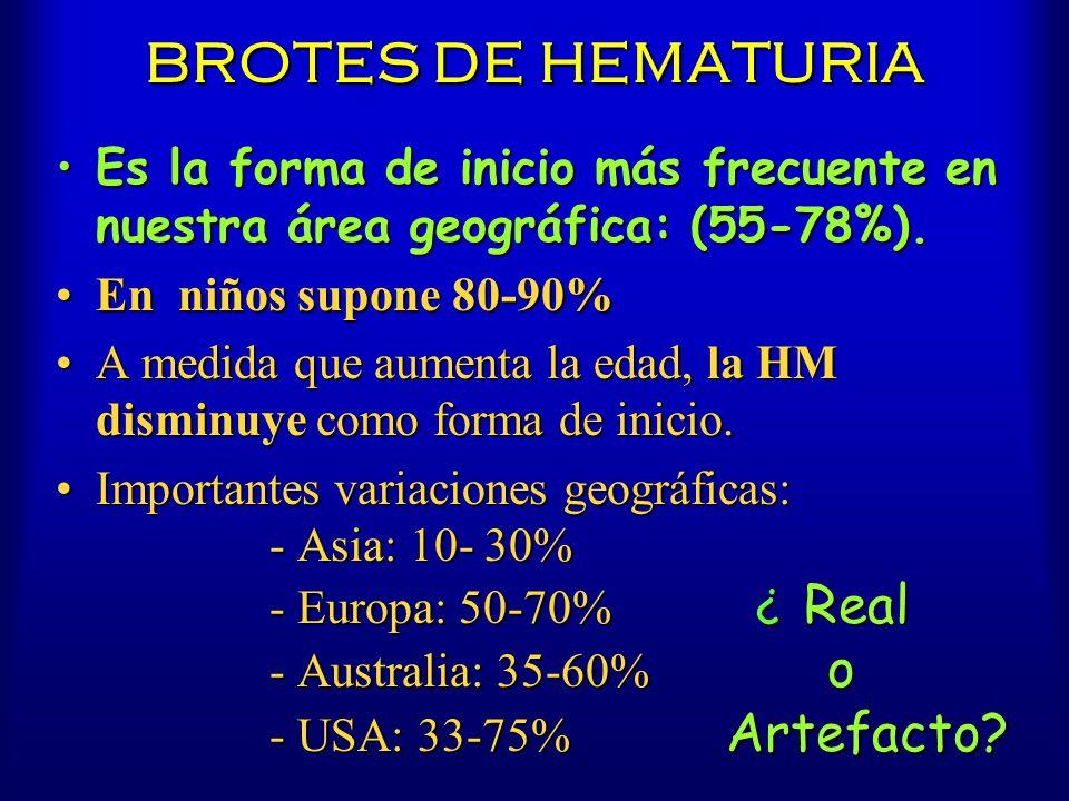 BROTES DE HEMATURIA Es la forma de inicio más frecuente en nuestra área geográfica: (55-78%). En niños supone 80-90%
