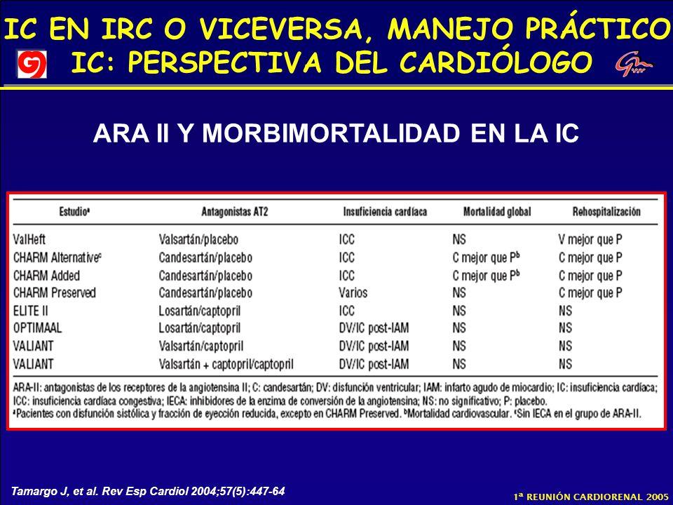 ARA II Y MORBIMORTALIDAD EN LA IC