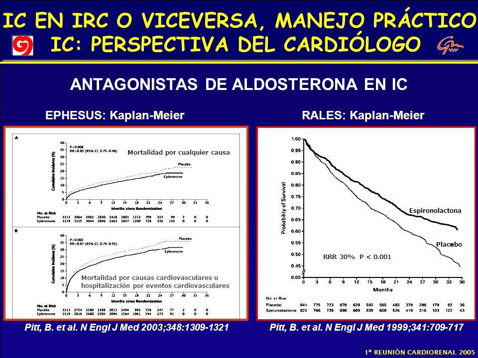 ANTAGONISTAS DE ALDOSTERONA EN IC