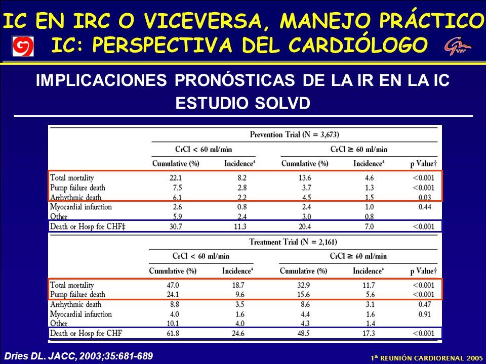 IMPLICACIONES PRONÓSTICAS DE LA IR EN LA IC
