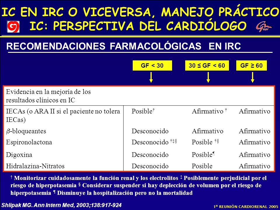 RECOMENDACIONES FARMACOLÓGICAS EN IRC